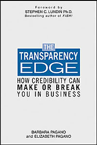 The Transparency Edge
