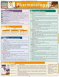 Pharmacology Quick Reference Guide